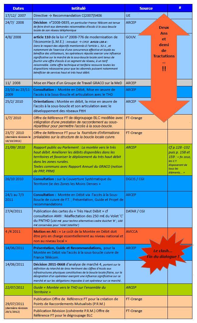 Annexe Agenda MeD